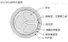 HYBPGVF-P2铜带总屏蔽变频软电缆