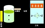 射线料位计 物料料位测量仪 射线强度测厚仪