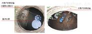 大口径水表远传监控设备于管网监测中的应用