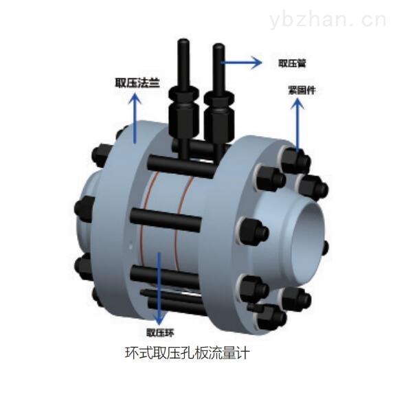 山东 标准孔板流量计 节流装置 厂家热销