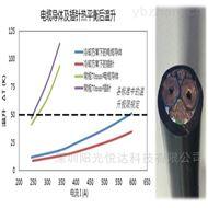 Sun-WS充电枪插拔温升综合测试系统