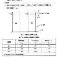 Sun-CZTH10-35kV计量互感器底板载荷试验系统QGDW11681-2017