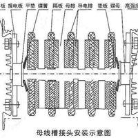 江苏母线连接器