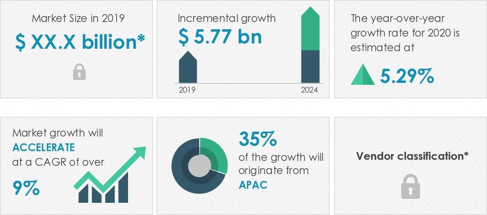 2020-24电池回收市场规模有望增长约58亿美元