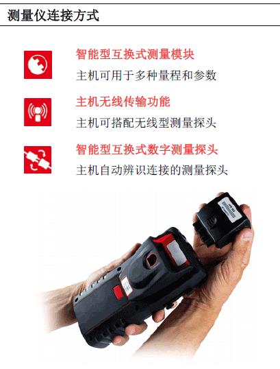 AMI310多功能手持風量風速儀