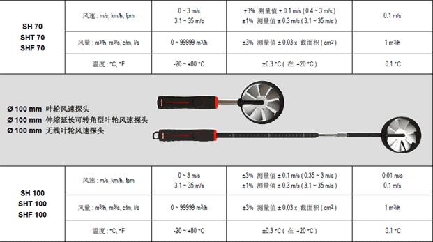 VT210多功能手持溫濕度風速風量儀