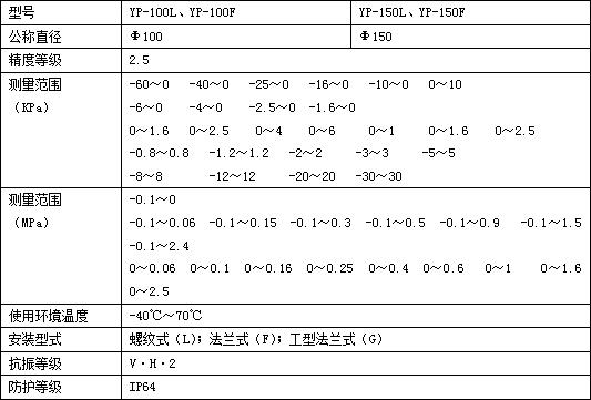 无锡广顺压力表厂家4006017018
