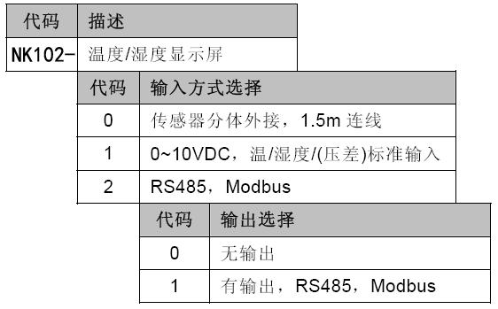 NK102大屏幕温湿度显示屏