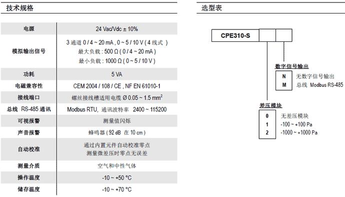 CPE310-S嵌入式多功能变送器