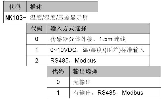 NK103温度/湿度/压差显示大屏