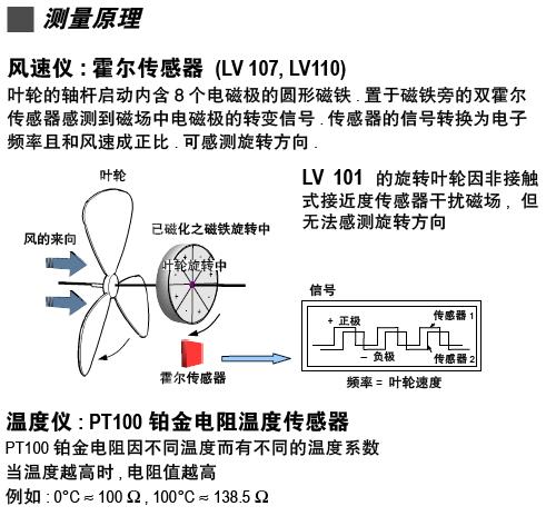 LV110大叶轮便携式风速计