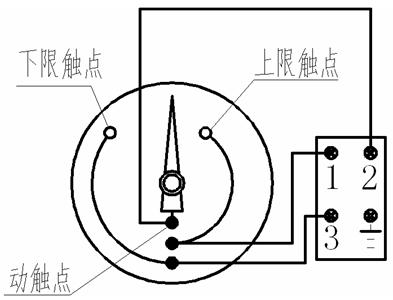 WTZ-288、WTQ-288 电接点压力式温度计