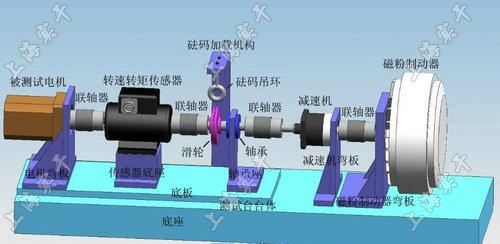 轴承扭力测试仪