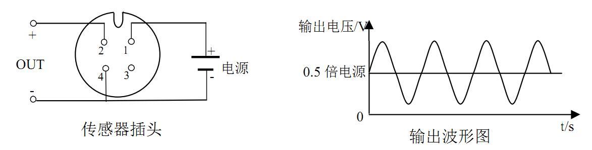 010206 正单电源供电型接线图.jpg