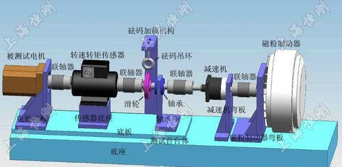 <strong>4000-5000Nm扭矩转速测试仪</strong>