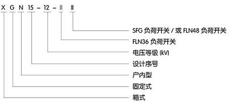 六氟化硫环网柜型号含义