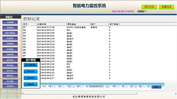 QTouch<strong>智能电力监控系统</strong>用户管理