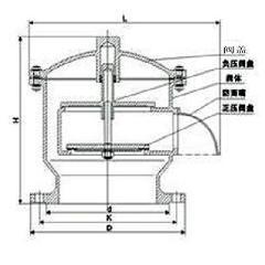不锈钢呼吸阀结构图