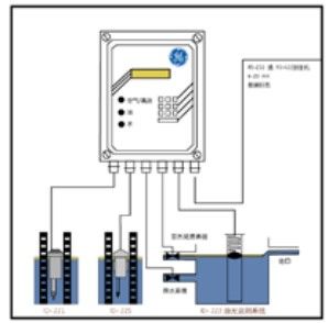 数字信号处理器