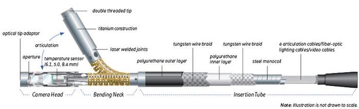 spec_xlg3-insertion-tube-700