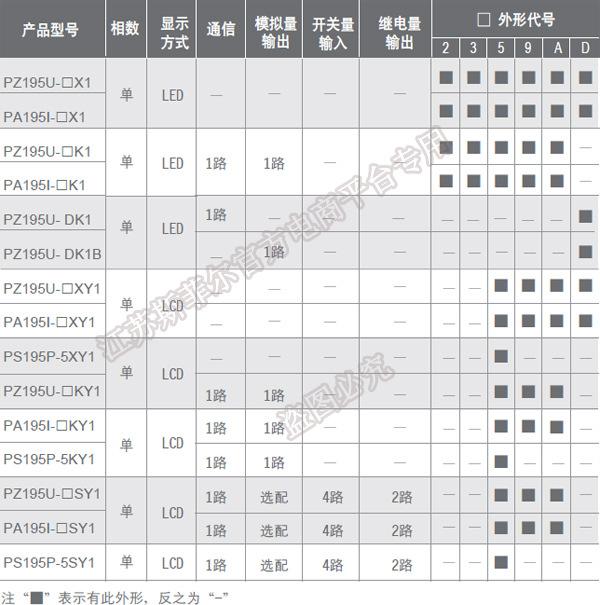 产品选型表1