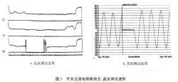 过渡电阻断线的交流法和直流法的波形