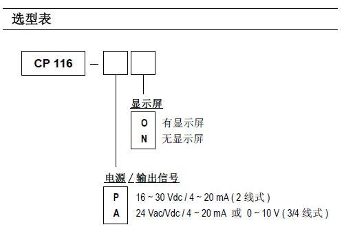 CP116大氣壓變送器
