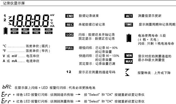 法国KIMO-KT150食品级温度记录仪