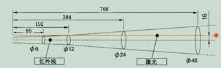 ET9856H非接触红外测温仪