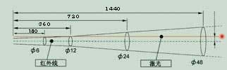 ET9838工业高温红外测温仪