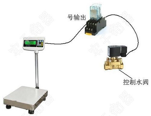 定量输出电子台秤