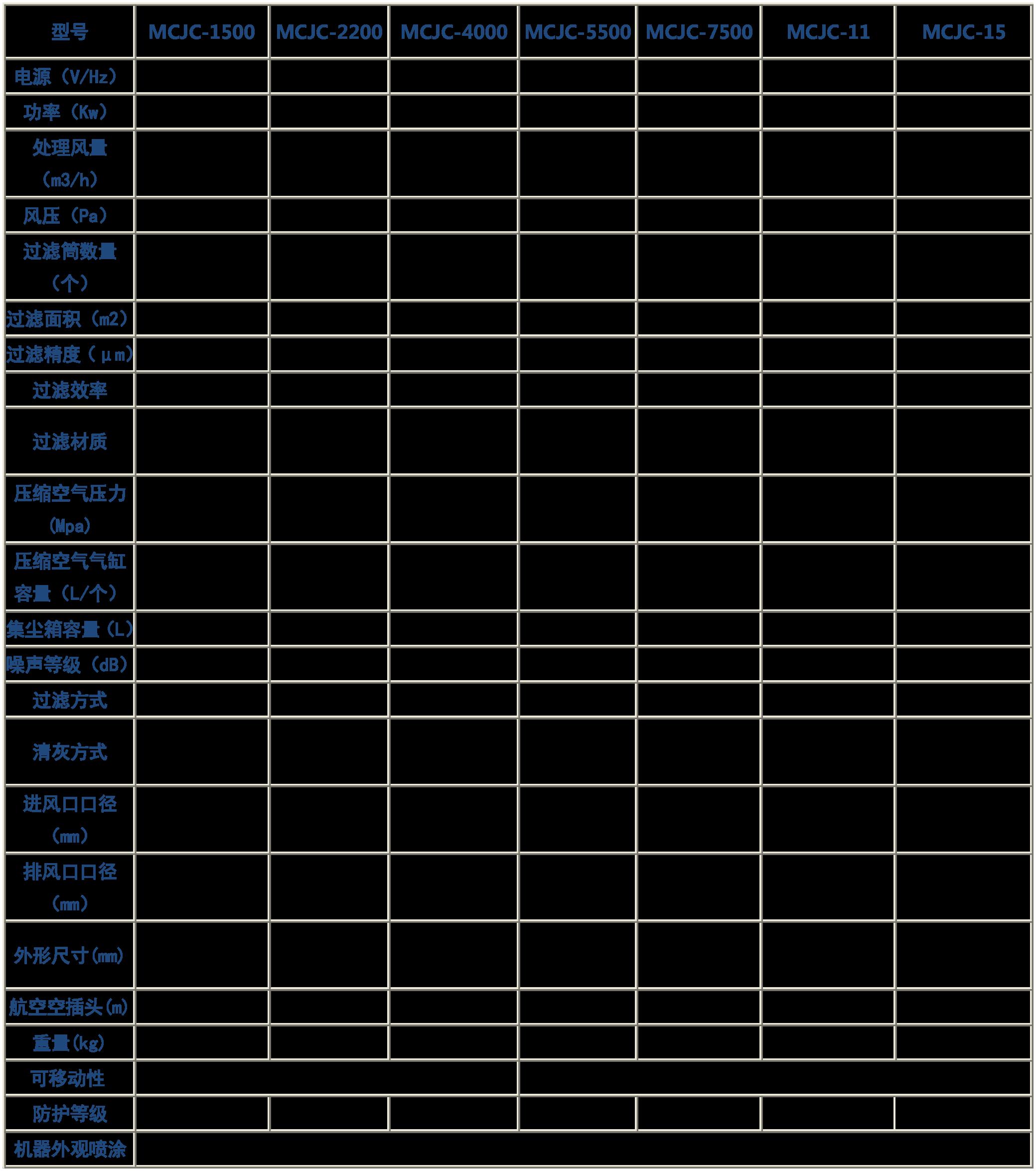 TWYX品牌MCJC-5500脉冲集尘机 5.5KW脉冲柜式集尘机示例图6