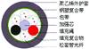 GYTS-4A1b 安徽天康4芯多模光纤光缆