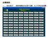 迅鹏数据采集软件SPB-M400